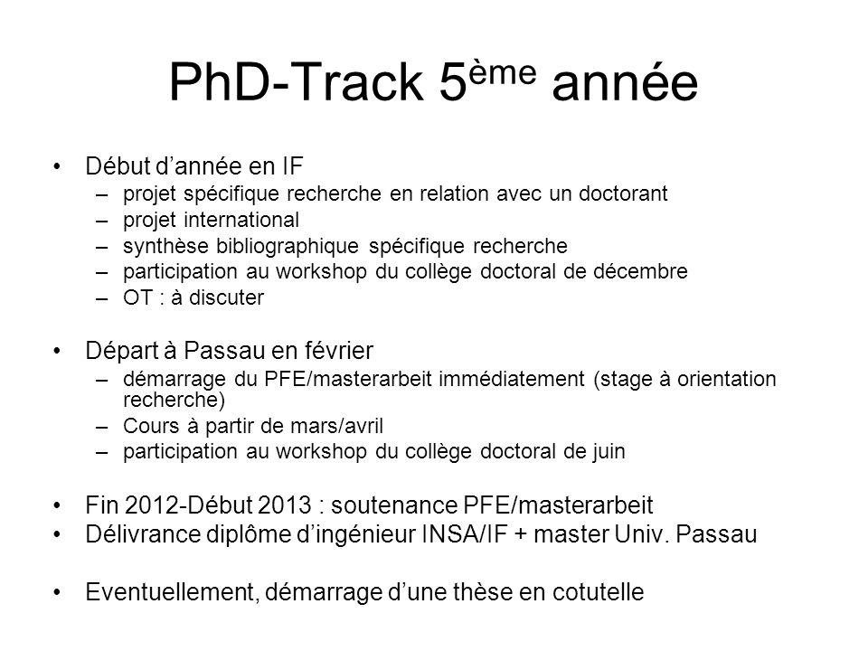 PhD-Track 5ème année Début d'année en IF Départ à Passau en février