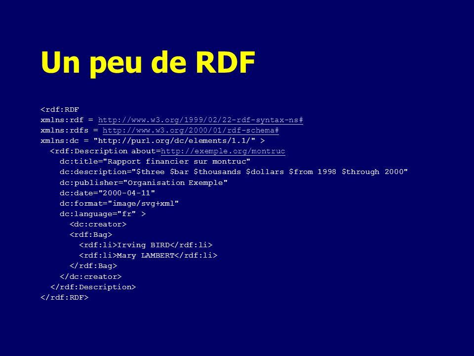 Un peu de RDF <rdf:RDF