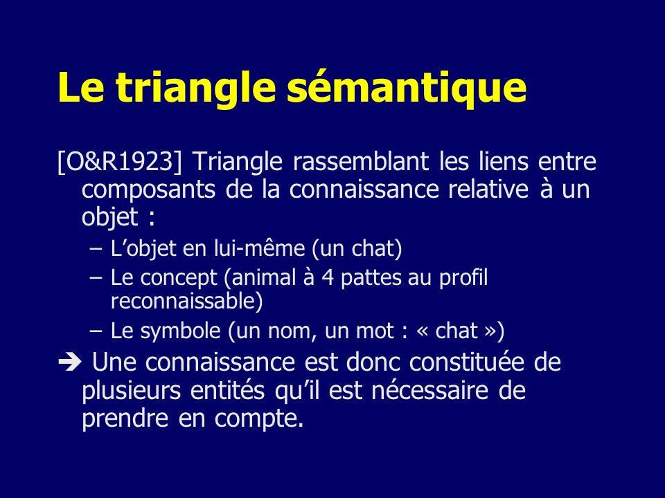 Le triangle sémantique