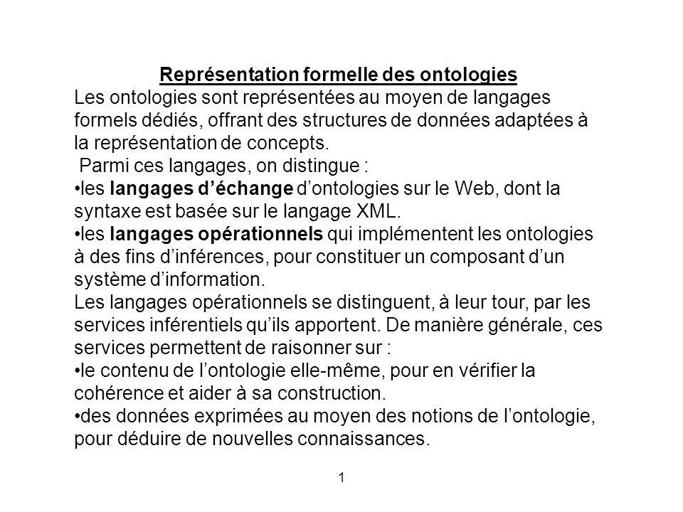 Représentation formelle des ontologies