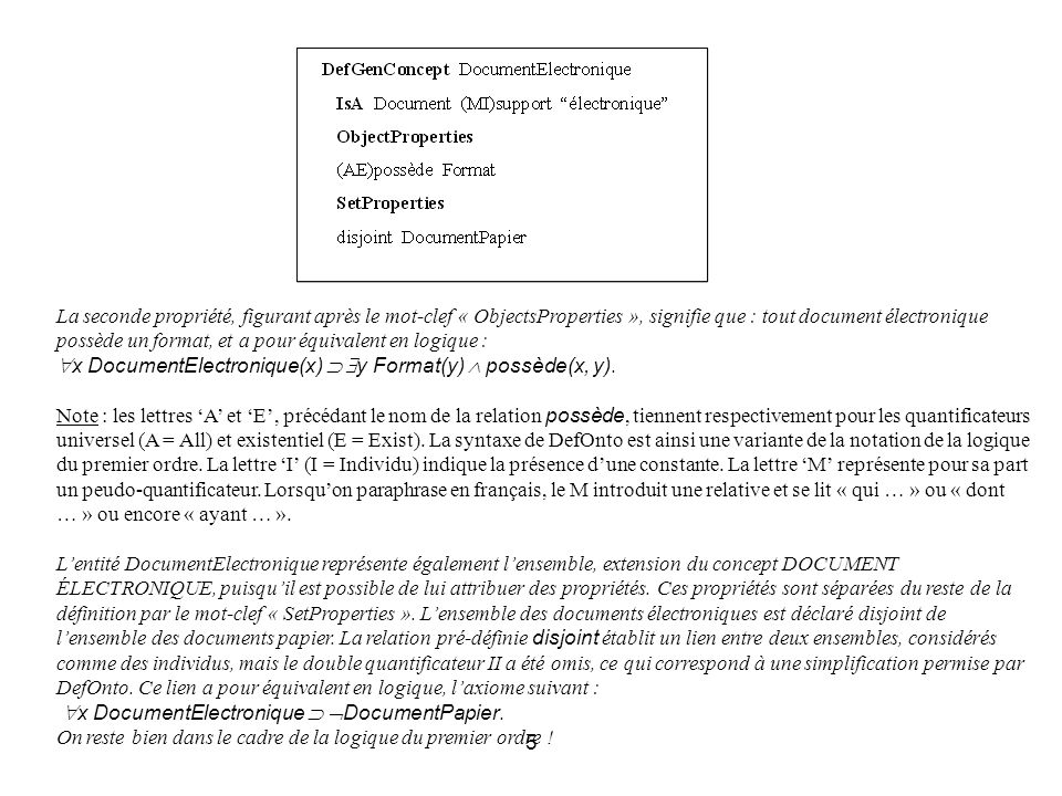 La seconde propriété, figurant après le mot-clef « ObjectsProperties », signifie que : tout document électronique possède un format, et a pour équivalent en logique :