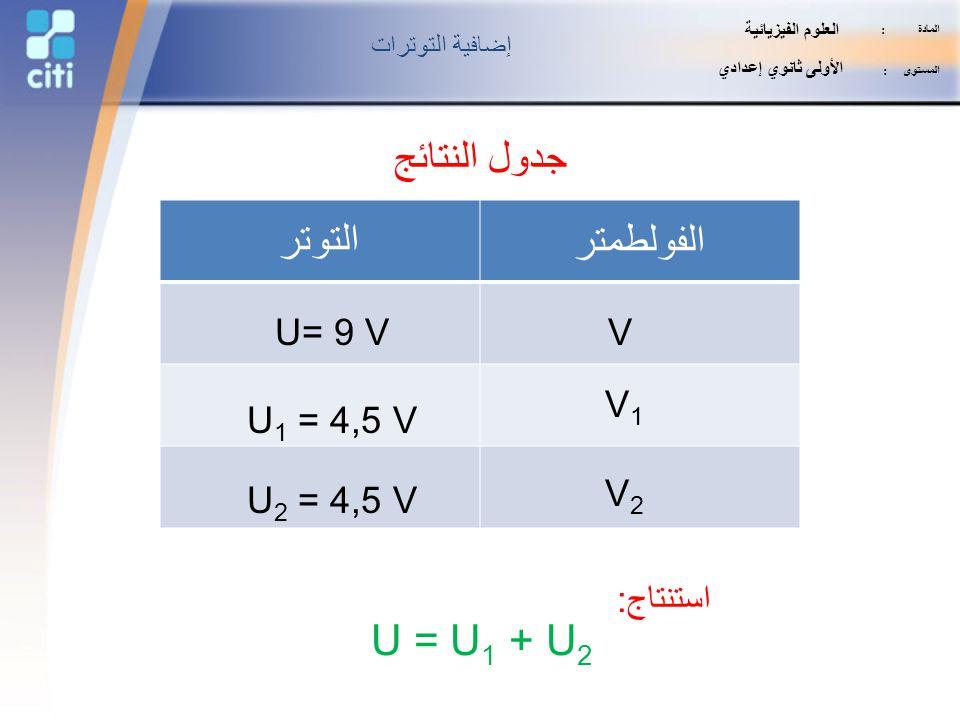 جدول النتائج التوتر الفولطمتر U = U1 + U2 U= 9 V V V1 U1 = 4,5 V V2