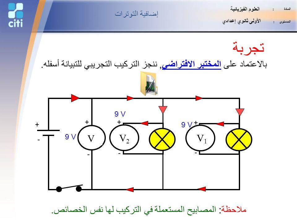ملاحظة: المصابيح المستعملة في التركيب لها نفس الخصائص.