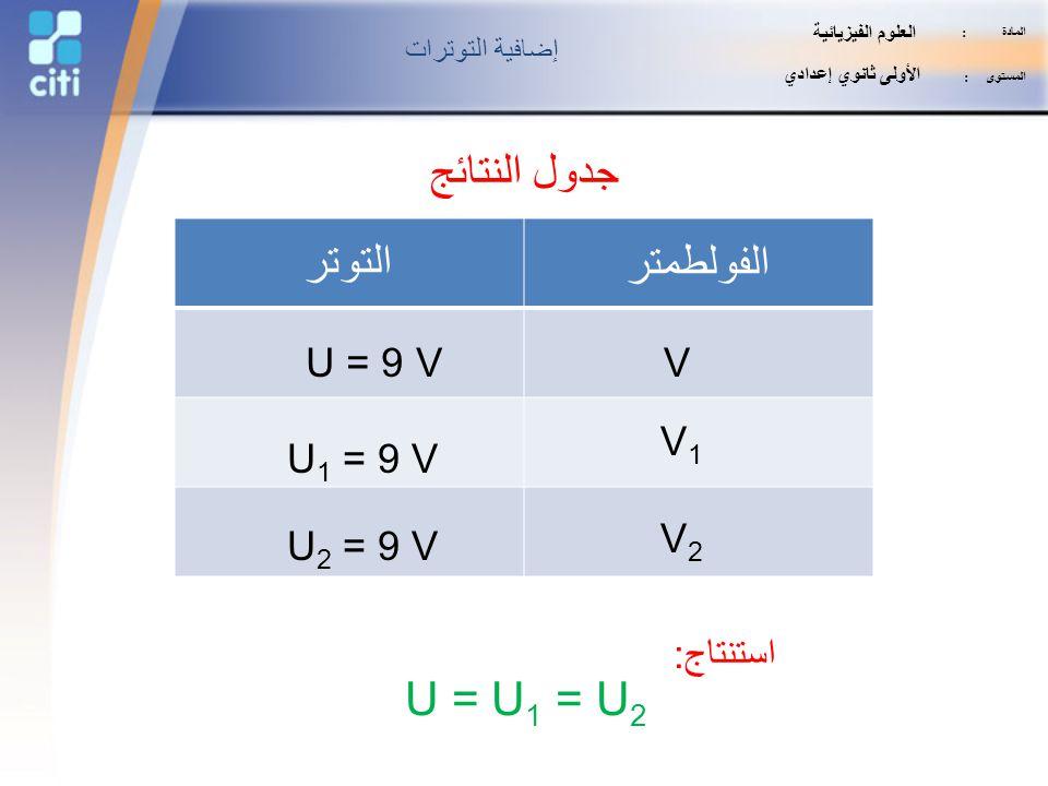جدول النتائج التوتر الفولطمتر U = U1 = U2 U = 9 V V V1 U1 = 9 V V2
