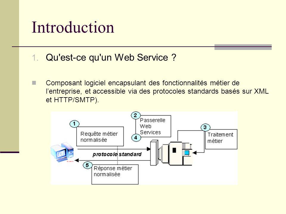 Introduction Qu est-ce qu un Web Service