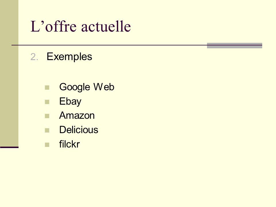 L'offre actuelle Exemples Google Web Ebay Amazon Delicious filckr