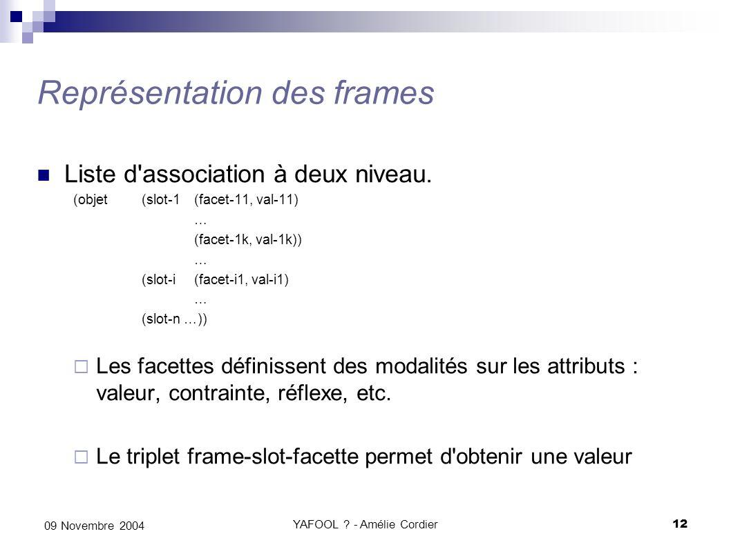 Représentation des frames