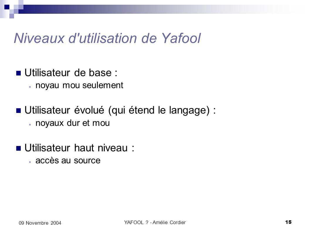Niveaux d utilisation de Yafool