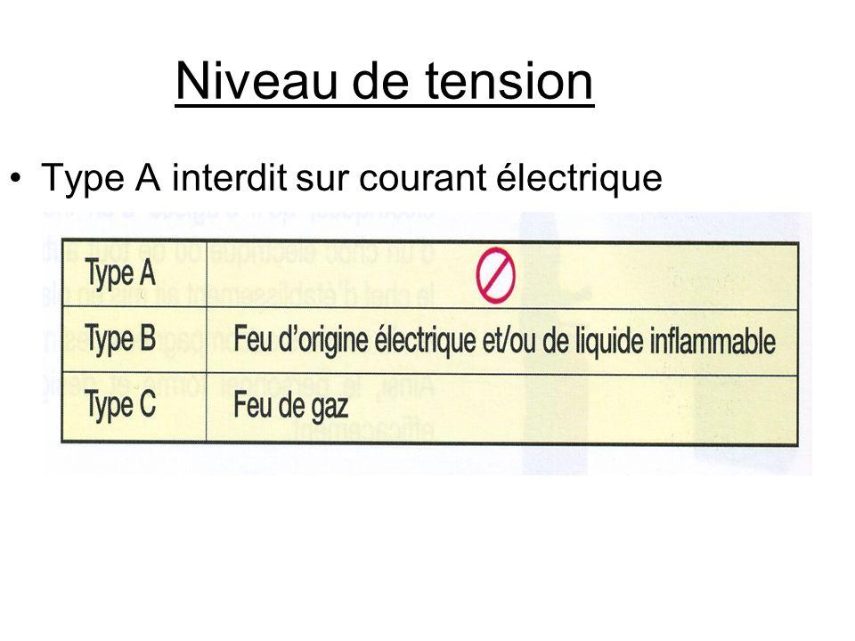 Niveau de tension Type A interdit sur courant électrique