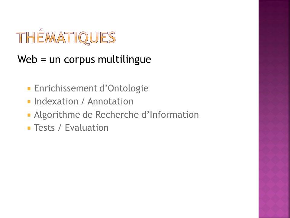 Thématiques Web = un corpus multilingue Enrichissement d'Ontologie