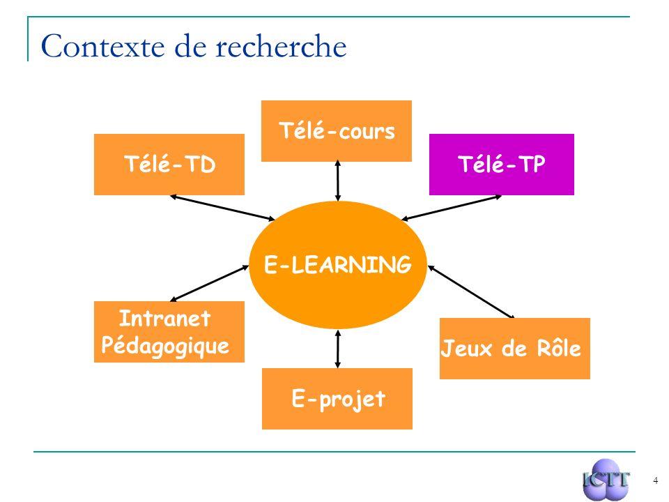 Contexte de recherche Télé-cours Télé-TD Télé-TP E-LEARNING Intranet