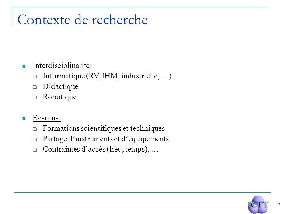 Contexte de recherche Interdisciplinarité: