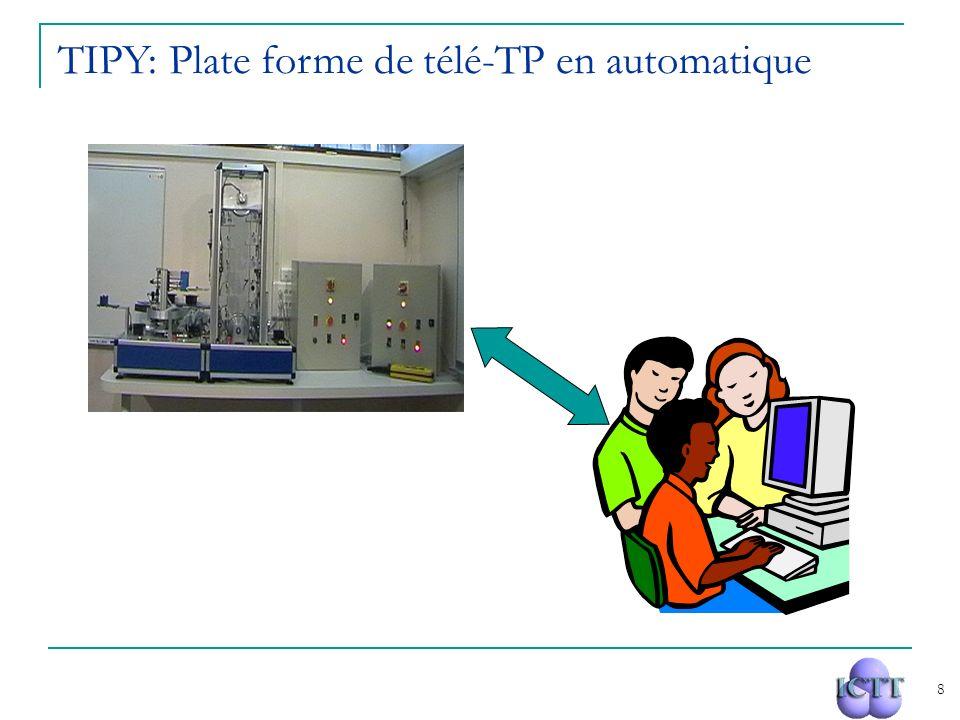 TIPY: Plate forme de télé-TP en automatique