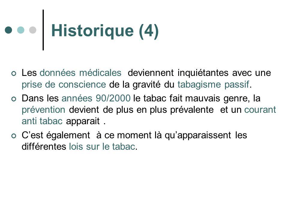 Historique (4) Les données médicales deviennent inquiétantes avec une prise de conscience de la gravité du tabagisme passif.