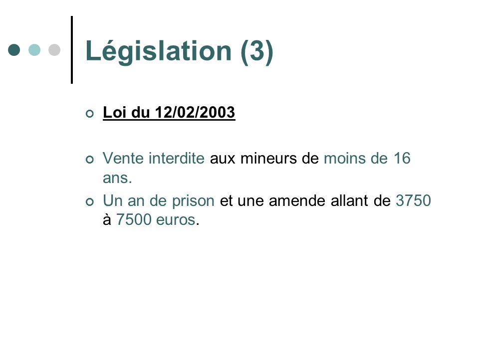 Législation (3) Loi du 12/02/2003