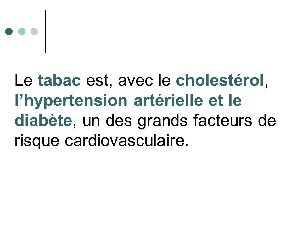 Le tabac est, avec le cholestérol, l'hypertension artérielle et le diabète, un des grands facteurs de risque cardiovasculaire.