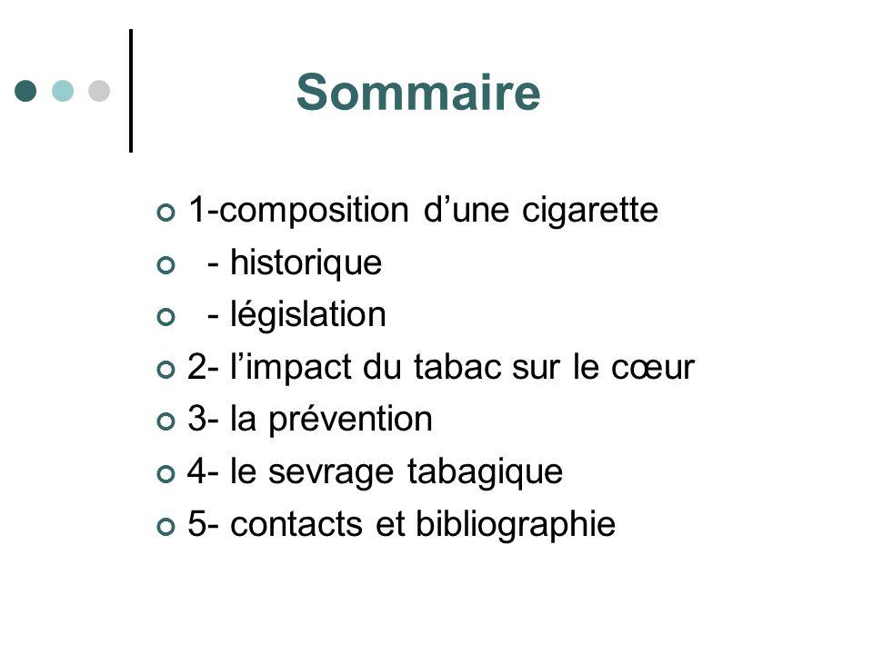 Sommaire 1-composition d'une cigarette - historique - législation