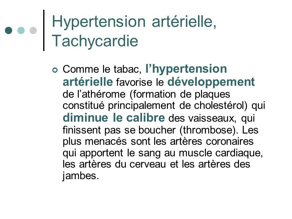 Hypertension artérielle, Tachycardie
