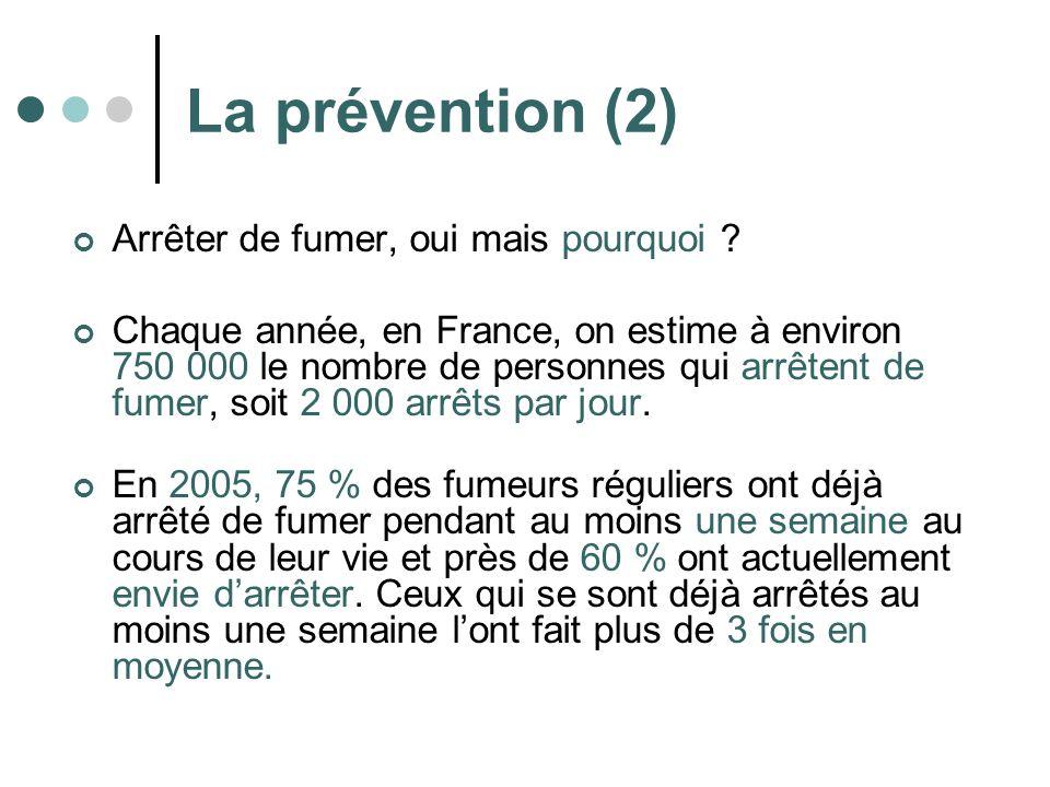 La prévention (2) Arrêter de fumer, oui mais pourquoi