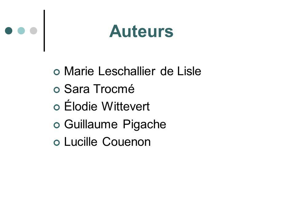 Auteurs Marie Leschallier de Lisle Sara Trocmé Élodie Wittevert
