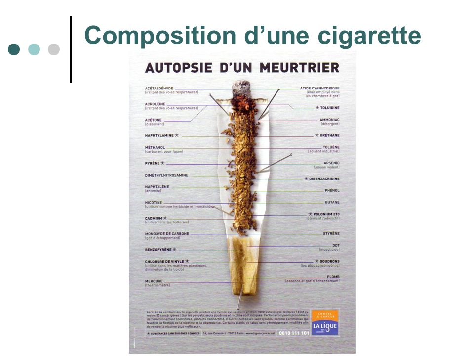 Composition d'une cigarette
