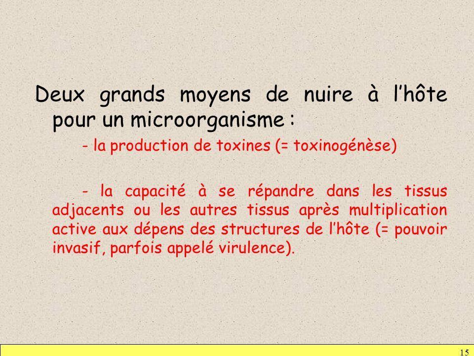 Deux grands moyens de nuire à l'hôte pour un microorganisme :