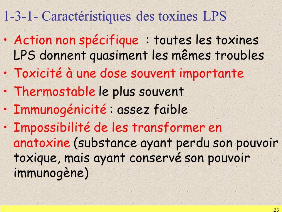 1-3-1- Caractéristiques des toxines LPS