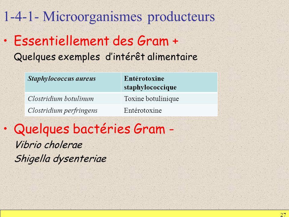 1-4-1- Microorganismes producteurs