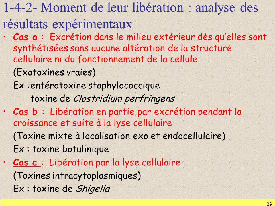 1-4-2- Moment de leur libération : analyse des résultats expérimentaux
