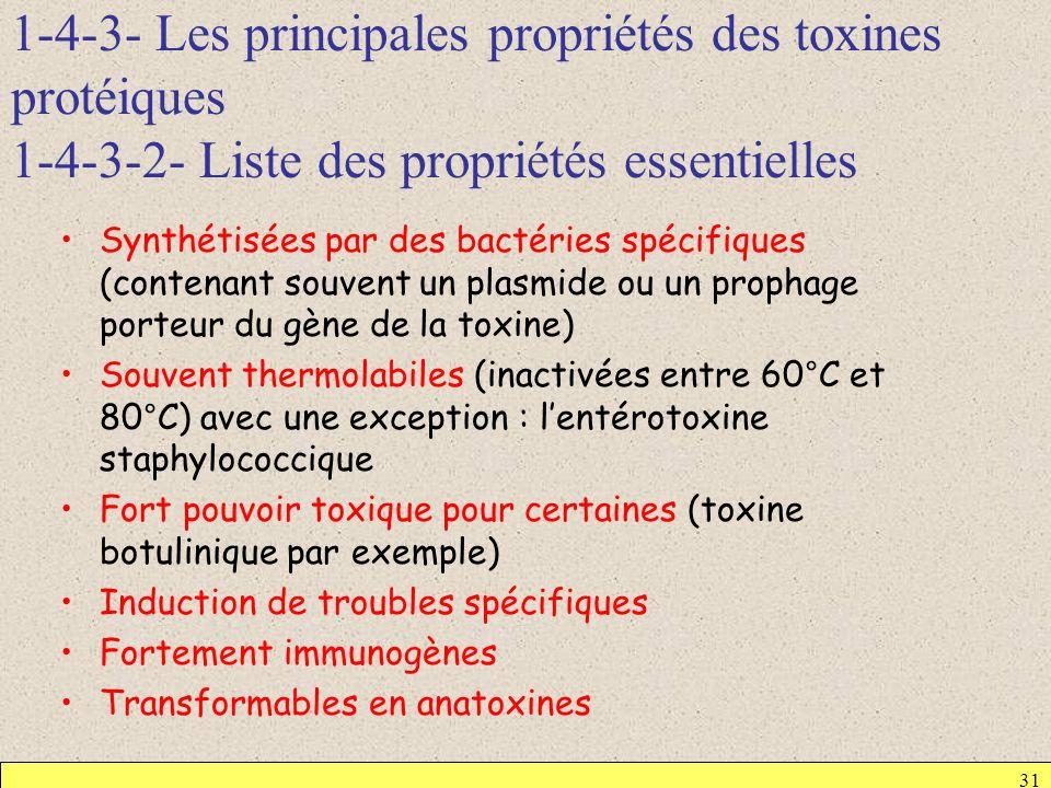 1-4-3- Les principales propriétés des toxines protéiques 1-4-3-2- Liste des propriétés essentielles