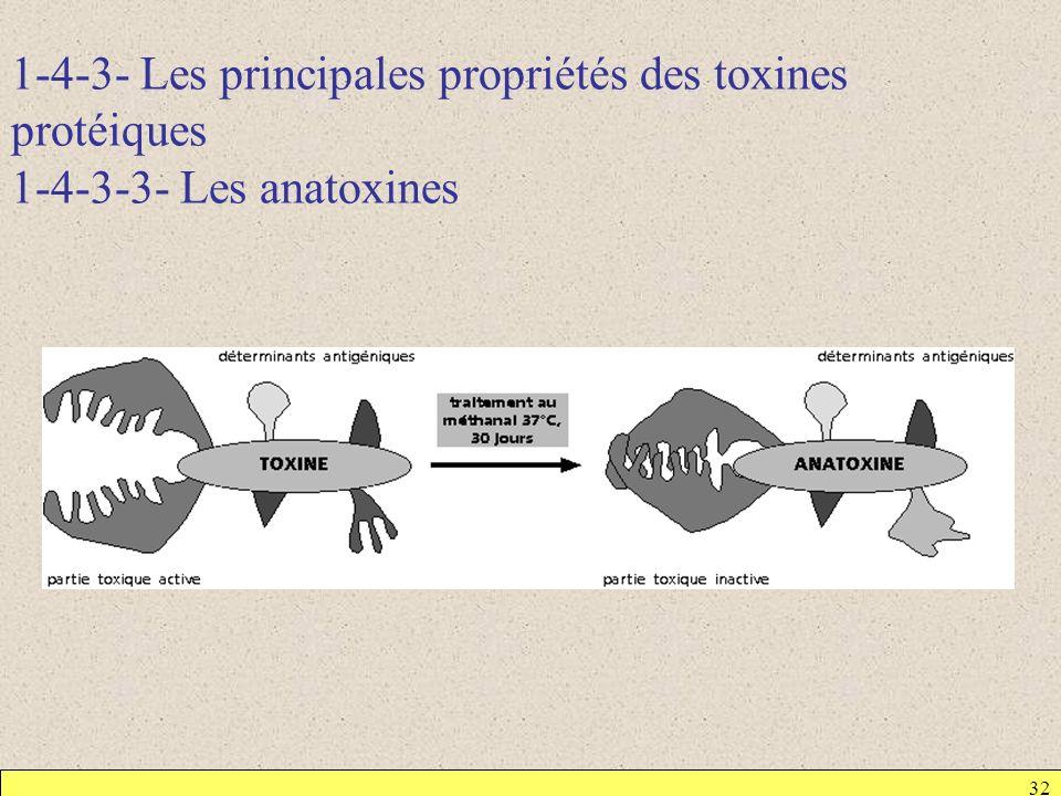 1-4-3- Les principales propriétés des toxines protéiques 1-4-3-3- Les anatoxines