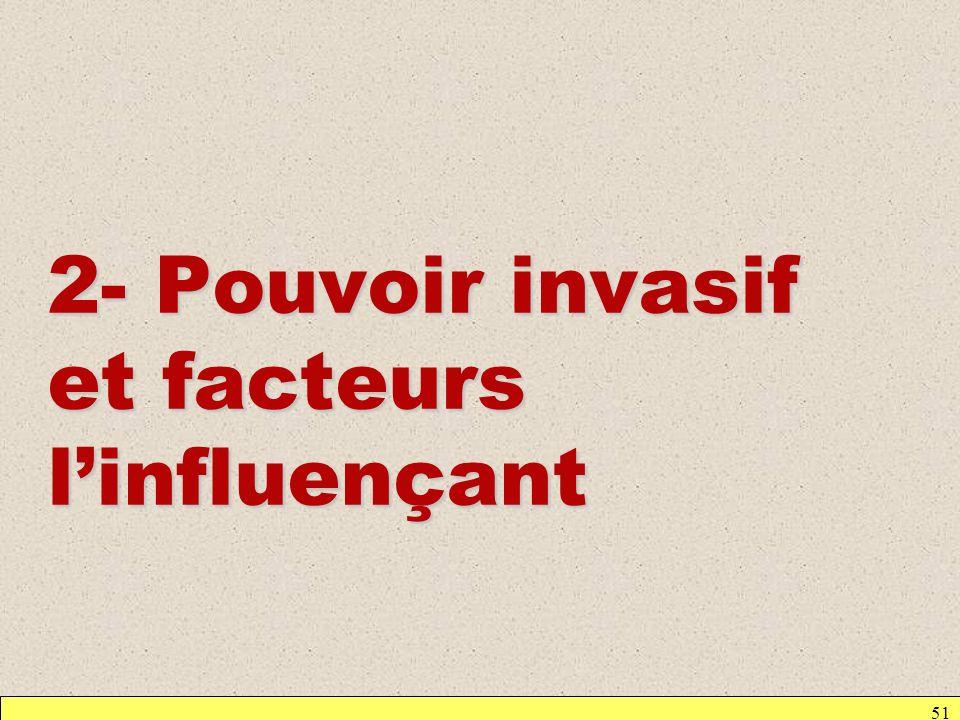 2- Pouvoir invasif et facteurs l'influençant