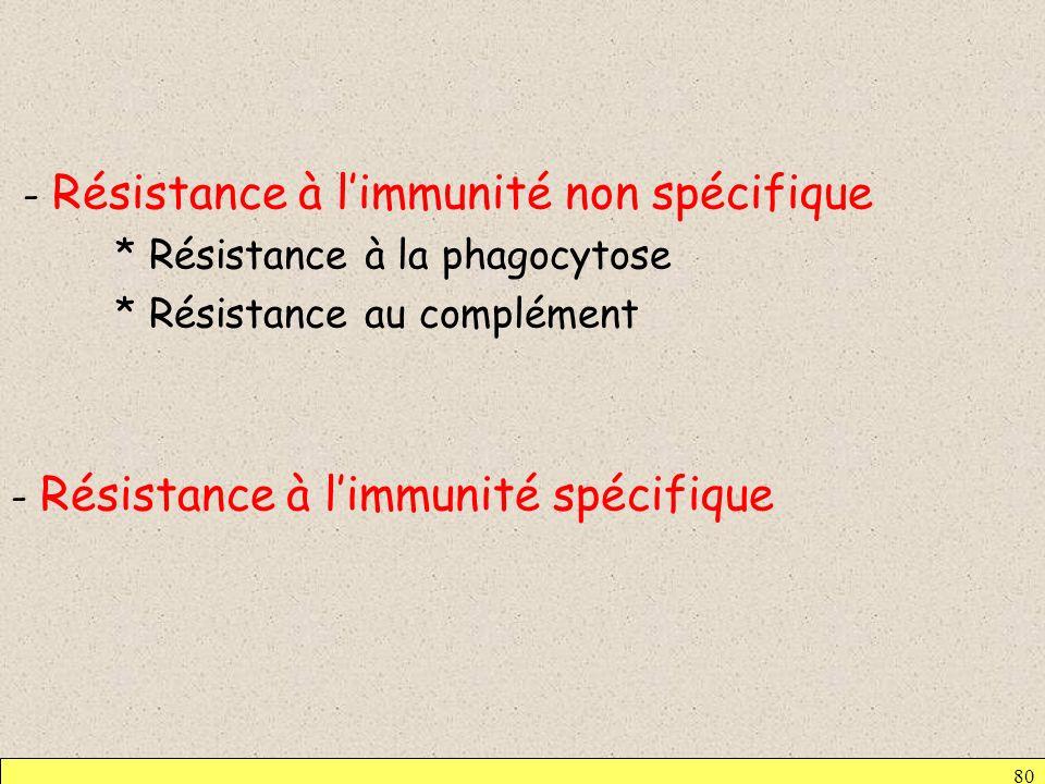 - Résistance à l'immunité non spécifique
