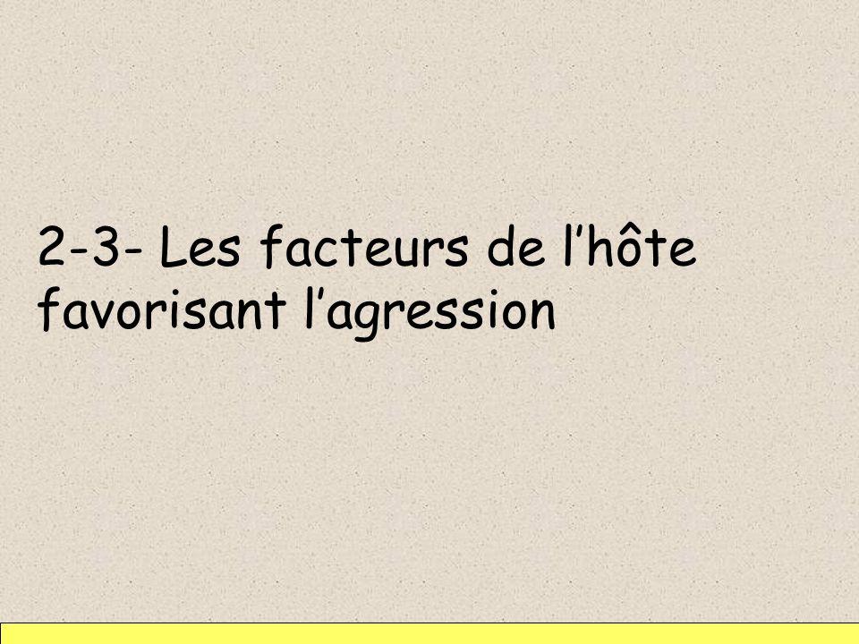 2-3- Les facteurs de l'hôte favorisant l'agression