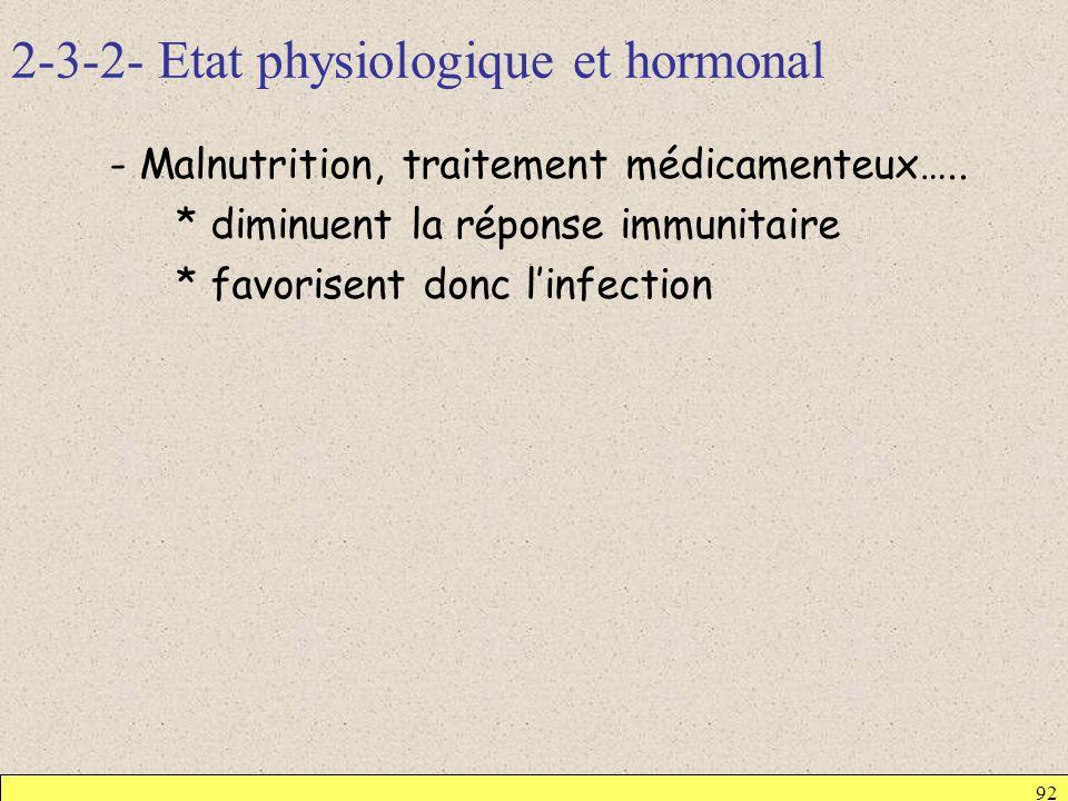 2-3-2- Etat physiologique et hormonal