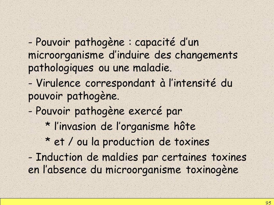 - Pouvoir pathogène : capacité d'un microorganisme d'induire des changements pathologiques ou une maladie.