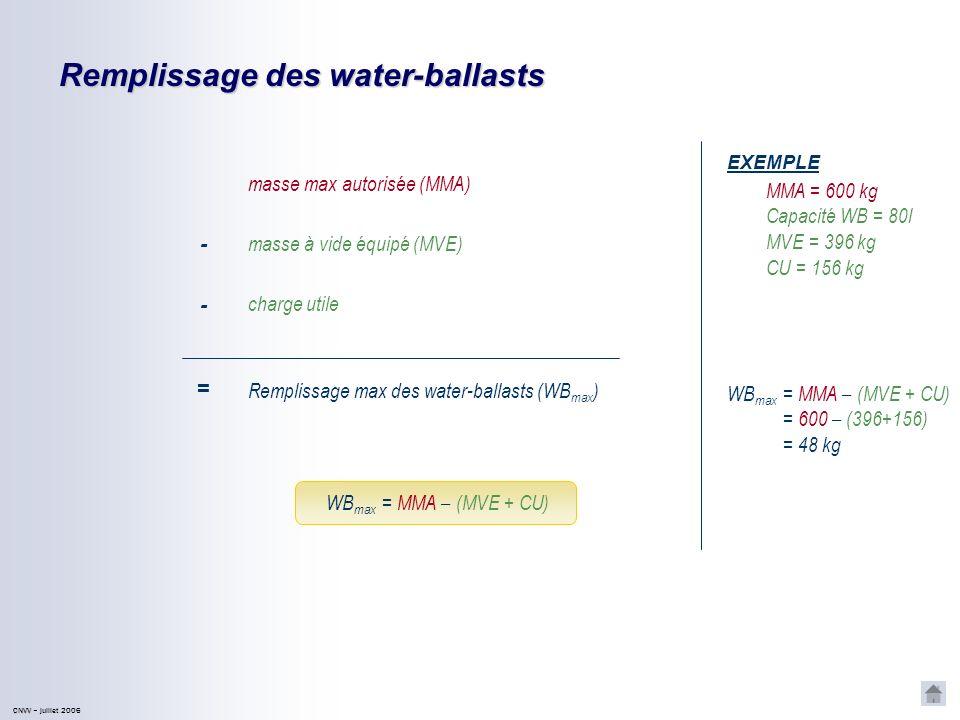 Remplissage des water-ballasts