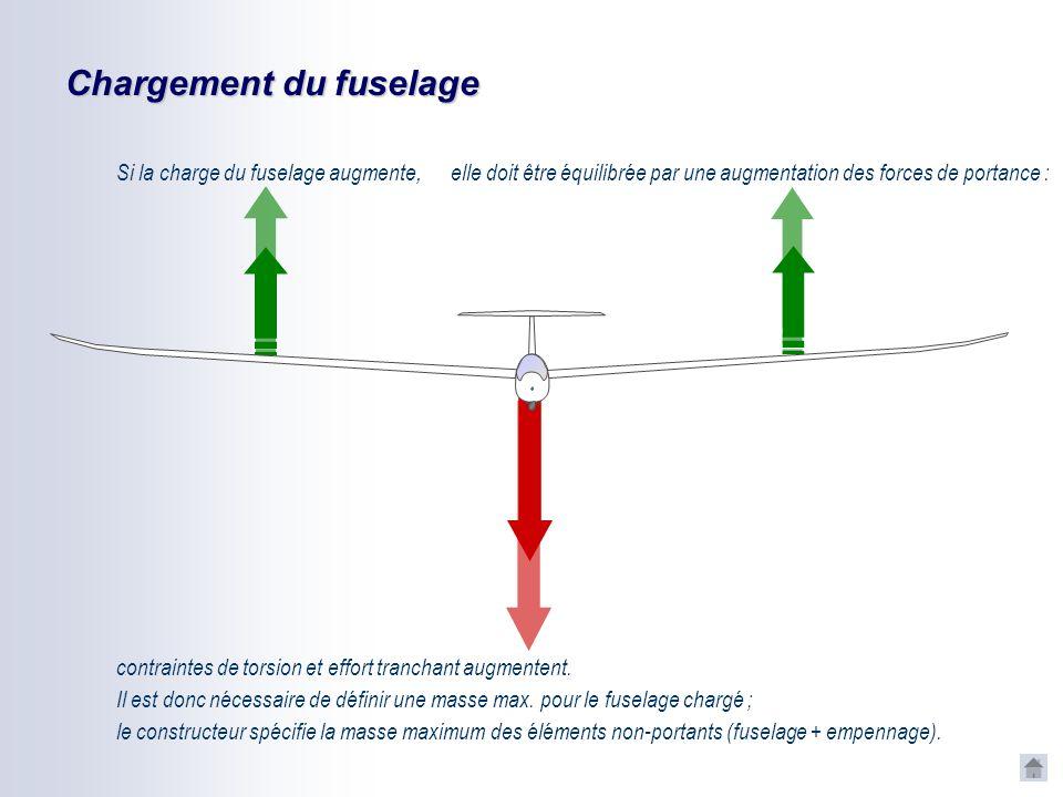 Chargement du fuselage