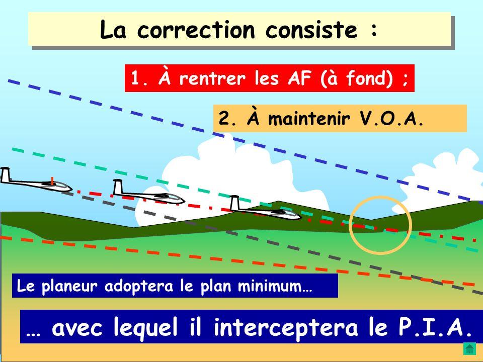 La correction consiste :