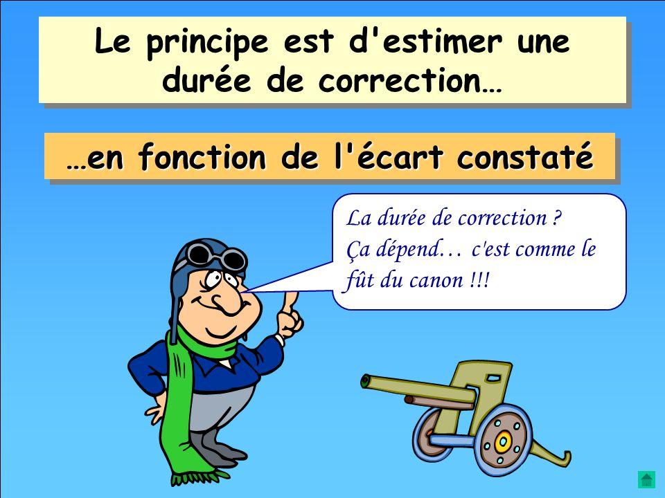 Le principe est d estimer une durée de correction…