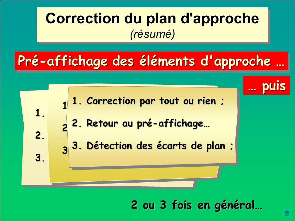 Correction du plan d approche Pré-affichage des éléments d approche …