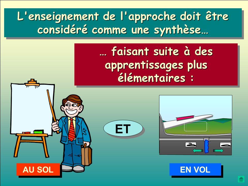 L enseignement de l approche doit être considéré comme une synthèse…