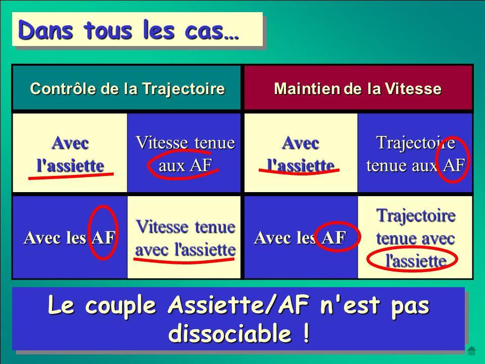 Le couple Assiette/AF n est pas dissociable !