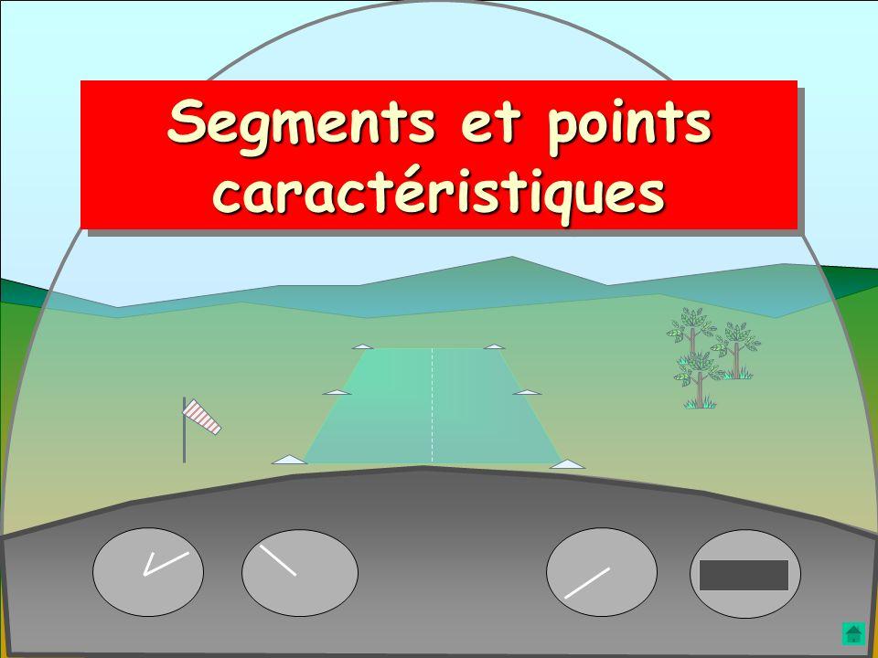 Segments et points caractéristiques