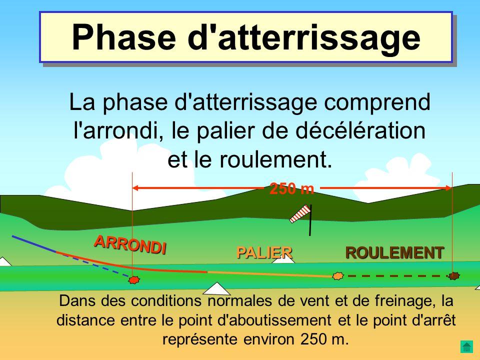 Phase d atterrissage La phase d atterrissage comprend l arrondi, le palier de décélération et le roulement.