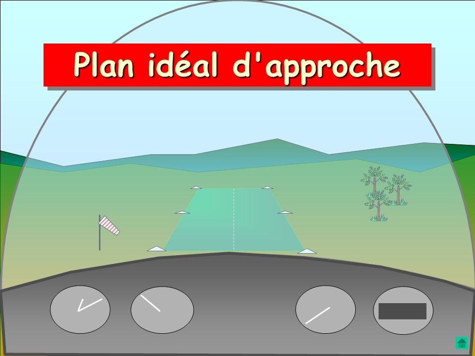 Plan idéal d approche