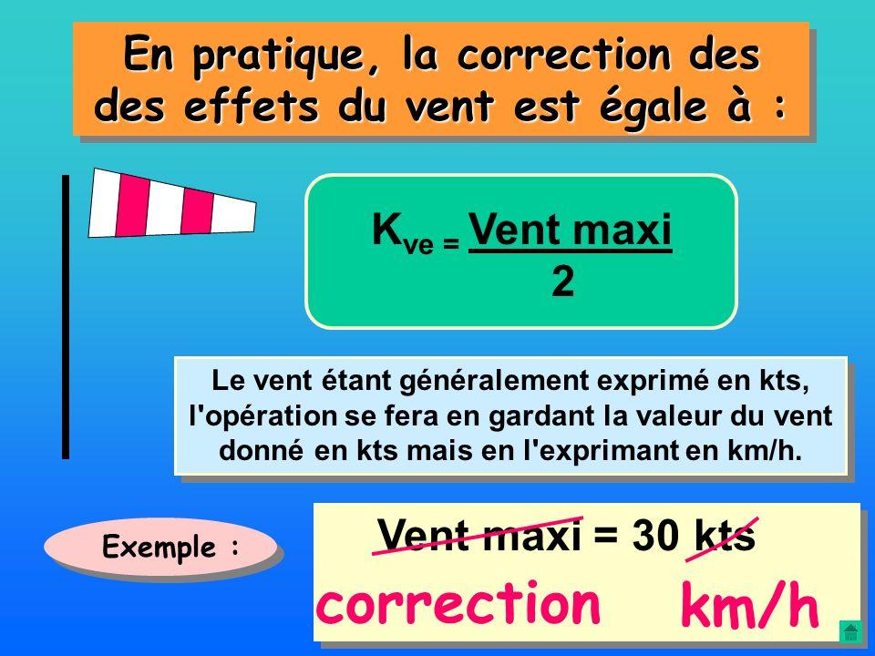 En pratique, la correction des des effets du vent est égale à :