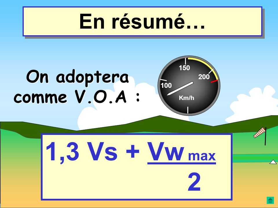 1,3 Vs + Vw max En résumé… On adoptera comme V.O.A : 2 150 200 100