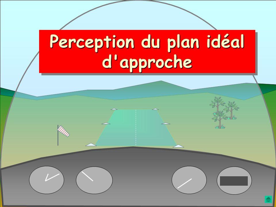 Perception du plan idéal d approche