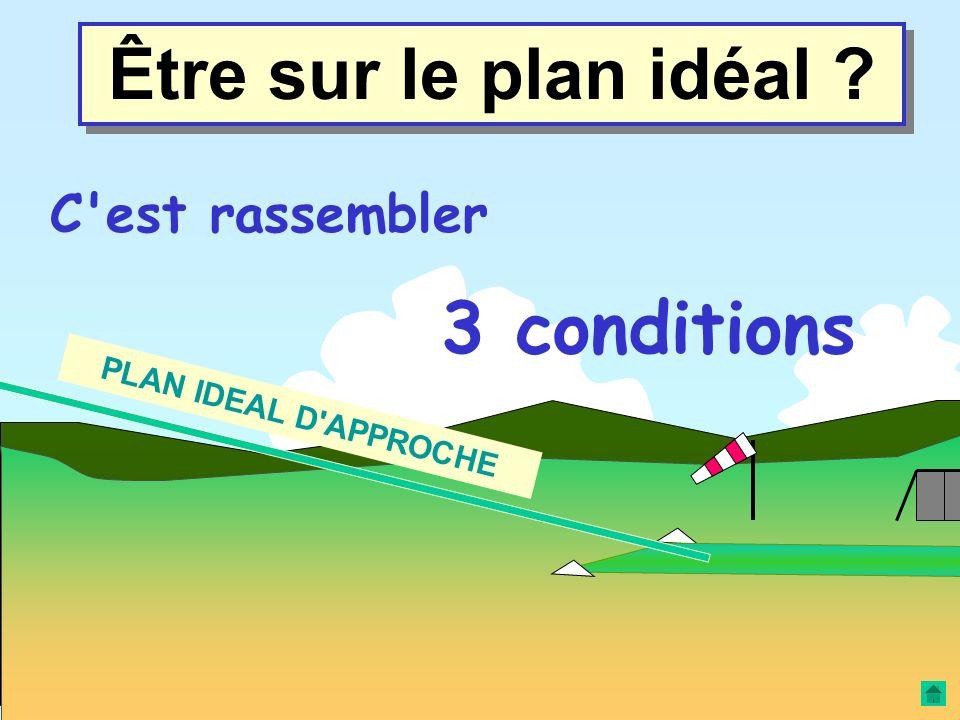 Être sur le plan idéal 3 conditions C est rassembler
